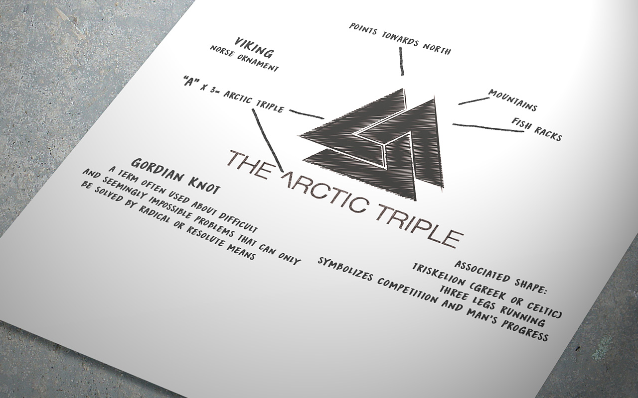 The Arctic Triple | by Sisu design lab