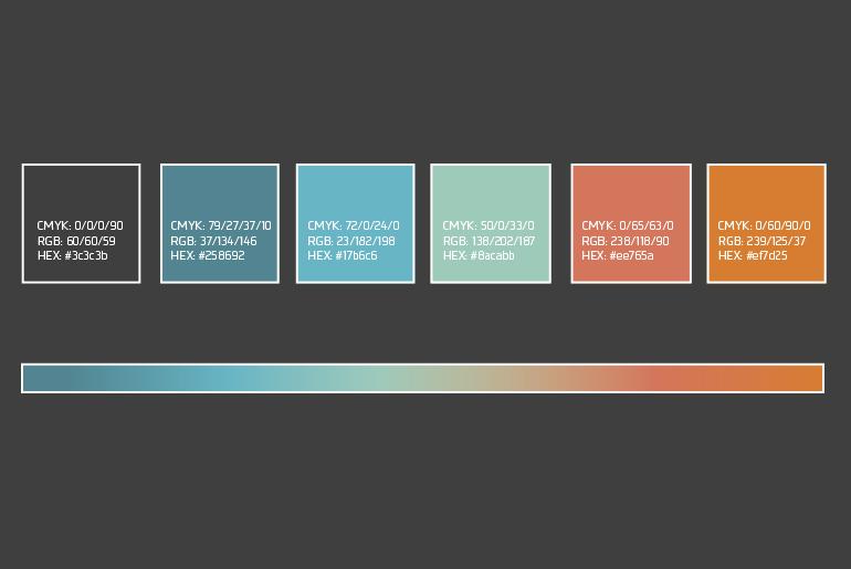 XXLofoten fargekart